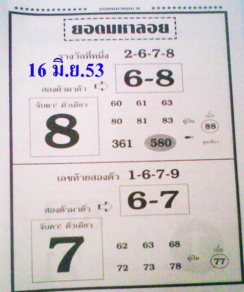 "Calendar Lottery June : Search results for ""thailotto tips calendar"