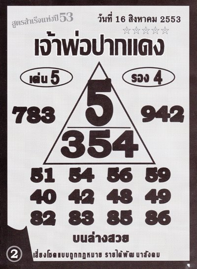 Thailand Lottery Tips http://ronnitips.wordpress.com/page/4/