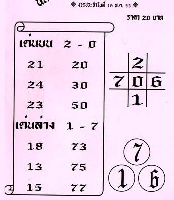 Best Papers For Thailand Lottery 16 August 2010 Thai Lotto Free Tips